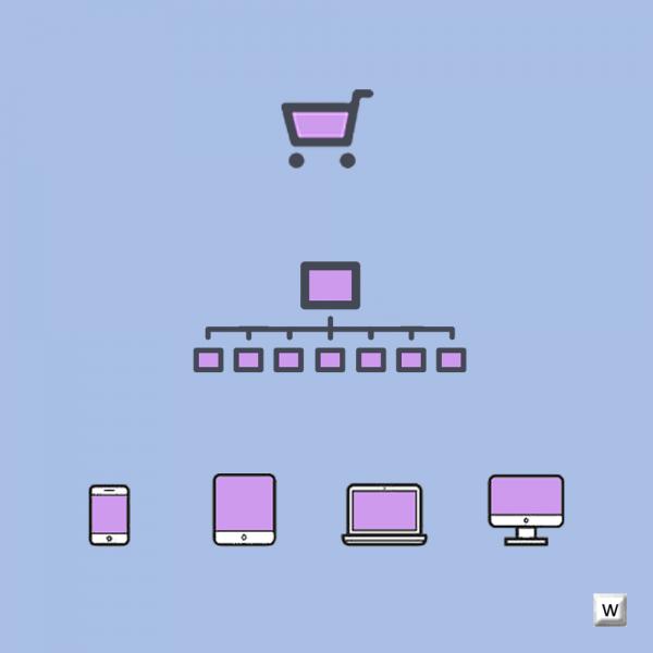 Model per fer un lloc web: WEB MADURA